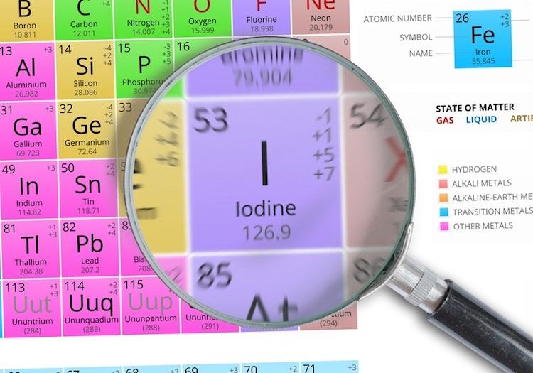 Nascent Iodine: Do UK Citizens Need to Supplement?