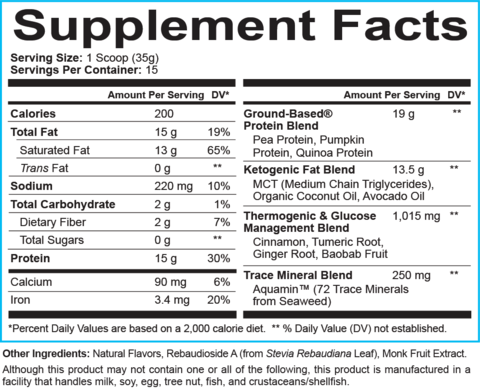 keto fit supp facts